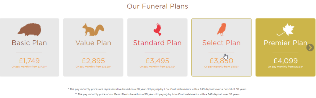 General Charter Funeral Plan Review