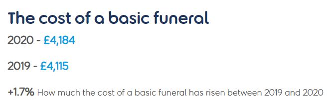 Funeral Plans 4U